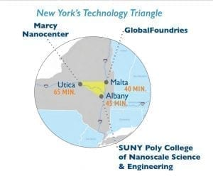 New York's Technology Triangle