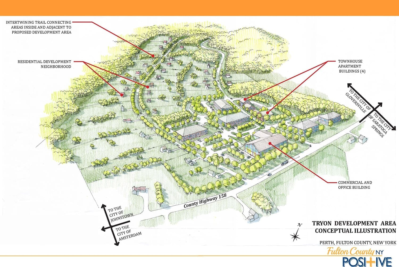 Tryon Development Area